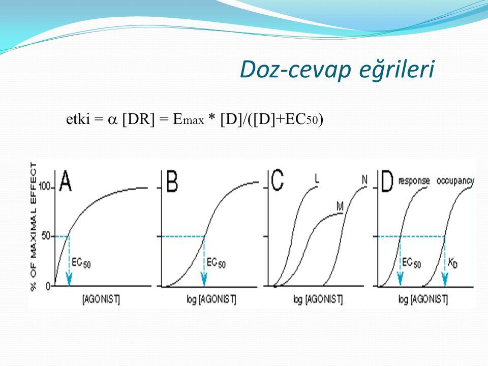 Doz-cevap eğrileri etki =  [DR] = Emax * [D]/([D]+EC50)